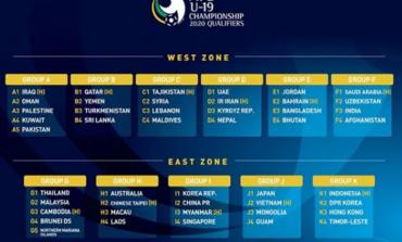 Hasil Drawing Kualifikasi Piala AFC U-19 2020